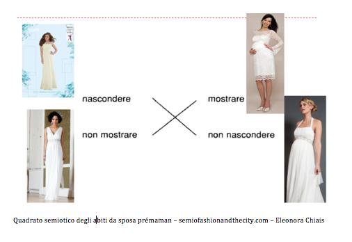 83e762c7d260 semiotica della moda – Pagina 4 – SEMIO-fashion TheCITY